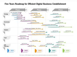 Five Years Roadmap For Efficient Digital Business Establishment