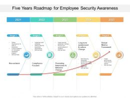 Five Years Roadmap For Employee Security Awareness