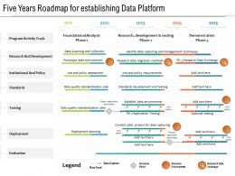 Five Years Roadmap For Establishing Data Platform