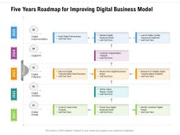 Five Years Roadmap For Improving Digital Business Model