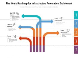 Five Years Roadmap For Infrastructure Automation Enablement