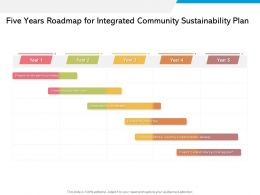 Five Years Roadmap For Integrated Community Sustainability Plan