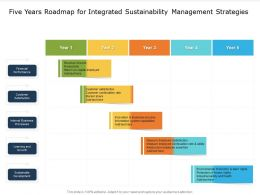 Five Years Roadmap For Integrated Sustainability Management Strategies