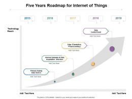 Five Years Roadmap For Internet Of Things