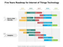 Five Years Roadmap For Internet Of Things Technology
