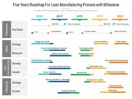 Five Years Roadmap For Lean Manufacturing Process With Milestone