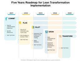Five Years Roadmap For Lean Transformation Implementation