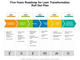 Five Years Roadmap For Lean Transformation Roll Out Plan