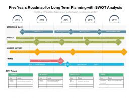 Five Years Roadmap For Long Term Planning With SWOT Analysis