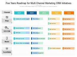 Five Years Roadmap For Multi Channel Marketing CRM Initiatives