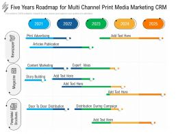 Five Years Roadmap For Multi Channel Print Media Marketing CRM