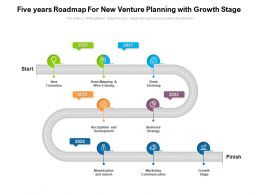 Five Years Roadmap For New Venture Planning With Growth Stage