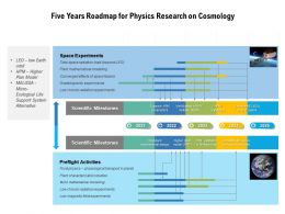 Five Years Roadmap For Physics Research On Cosmology