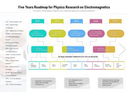 Five Years Roadmap For Physics Research On Electromagnetics
