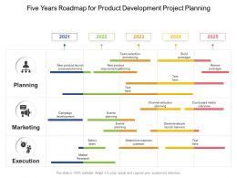 Five Years Roadmap For Product Development Project Planning
