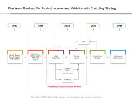 Five Years Roadmap For Product Improvement Validation With Controlling Strategy