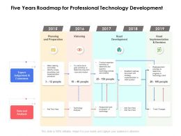 Five Years Roadmap For Professional Technology Development