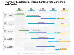 Five Years Roadmap For Project Portfolio With Monitoring And Control