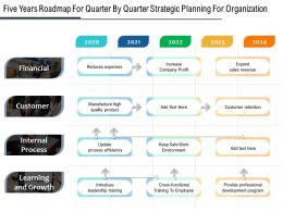 Five Years Roadmap For Quarter By Quarter Strategic Planning For Organization