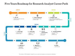 Five Years Roadmap For Research Analyst Career Path