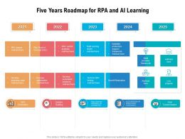 Five Years Roadmap For RPA And AI Learning