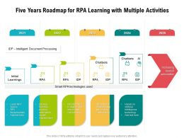 Five Years Roadmap For RPA Learning With Multiple Activities