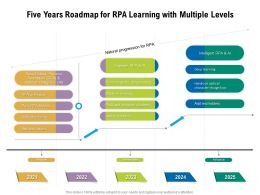 Five Years Roadmap For RPA Learning With Multiple Levels