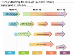 Five Years Roadmap For Sales And Operations Planning Implementation Schedule
