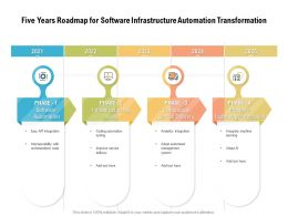 Five Years Roadmap For Software Infrastructure Automation Transformation
