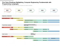 Five Years Roadmap Highlighting Computer Engineering Fundamentals With Programming Languages