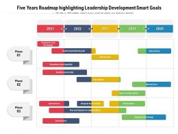 Five Years Roadmap Highlighting Leadership Development Smart Goals
