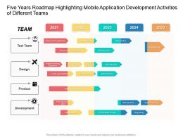 Five Years Roadmap Highlighting Mobile Application Development Activities Of Different Teams