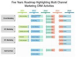 Five Years Roadmap Highlighting Multi Channel Marketing CRM Activities