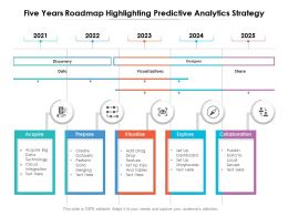 Five Years Roadmap Highlighting Predictive Analytics Strategy