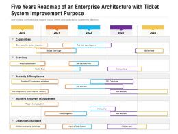 Five Years Roadmap Of An Enterprise Architecture With Ticket System Improvement Purpose