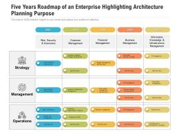 Five Years Roadmap Of An Enterprise Highlighting Architecture Planning Purpose
