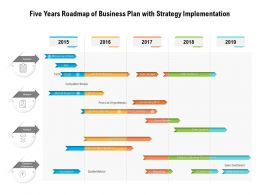 Five Years Roadmap Of Business Plan With Strategy Implementation