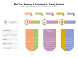 Five Years Roadmap Of Fundraising For Startup Business