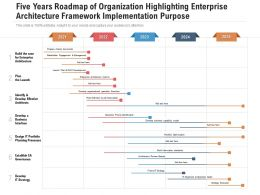 Five Years Roadmap Of Organization Highlighting Enterprise Architecture Framework Implementation Purpose