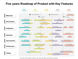 Five Years Roadmap Of Product With Key Features