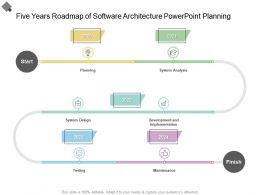 Five Years Roadmap Of Software Architecture Powerpoint Planning