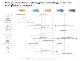 Five Years Roadmap Of Strategy Implementing A Respectful Workplace Environment