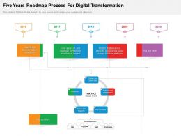 Five Years Roadmap Process For Digital Transformation