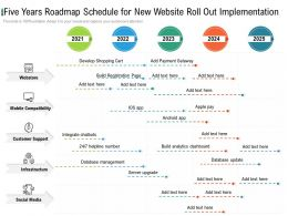 Five Years Roadmap Schedule For New Website Roll Out Implementation