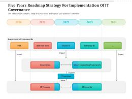 Five Years Roadmap Strategy For Implementation Of IT Governance