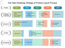Five Years Roadmap Strategy Of Product Launch Process