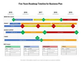 Five Years Roadmap Timeline For Business Plan