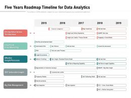 Five Years Roadmap Timeline For Data Analytics
