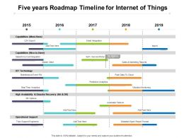 Five Years Roadmap Timeline For Internet Of Things