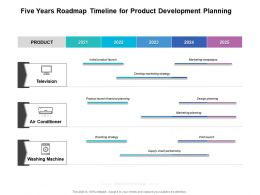 Five Years Roadmap Timeline For Product Development Planning